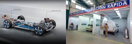 talleres de coches en huesca